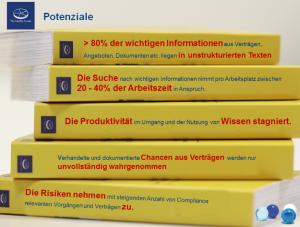 Abb.2_Potenziale